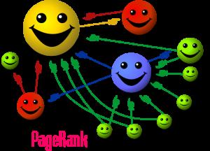 Mô Hình Liên Kết PageRank